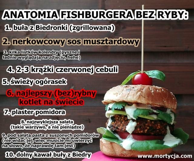 wegański burger rybny - przepis